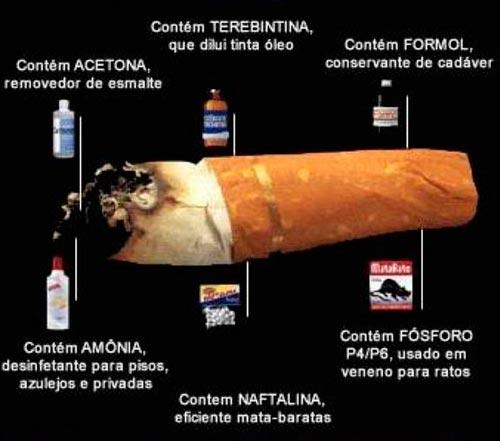 Que não fazer para ganhar o peso depois que deixou de fumar